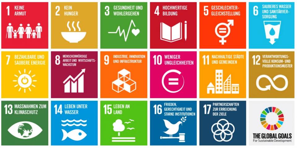 Sustainable Development Goals  Nachhaltigkeitsziele der UNO